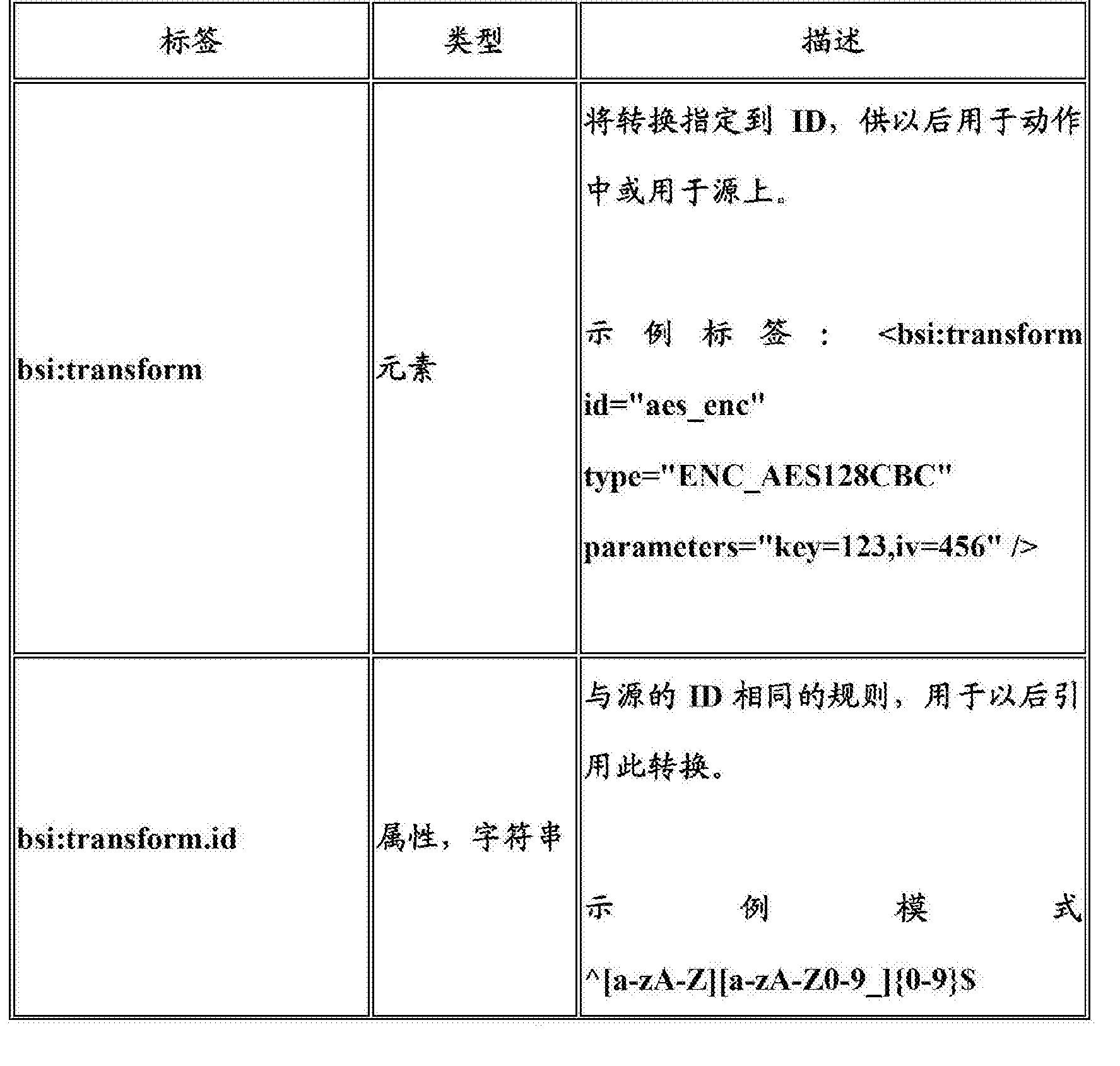 Figure CN103392344BD00271