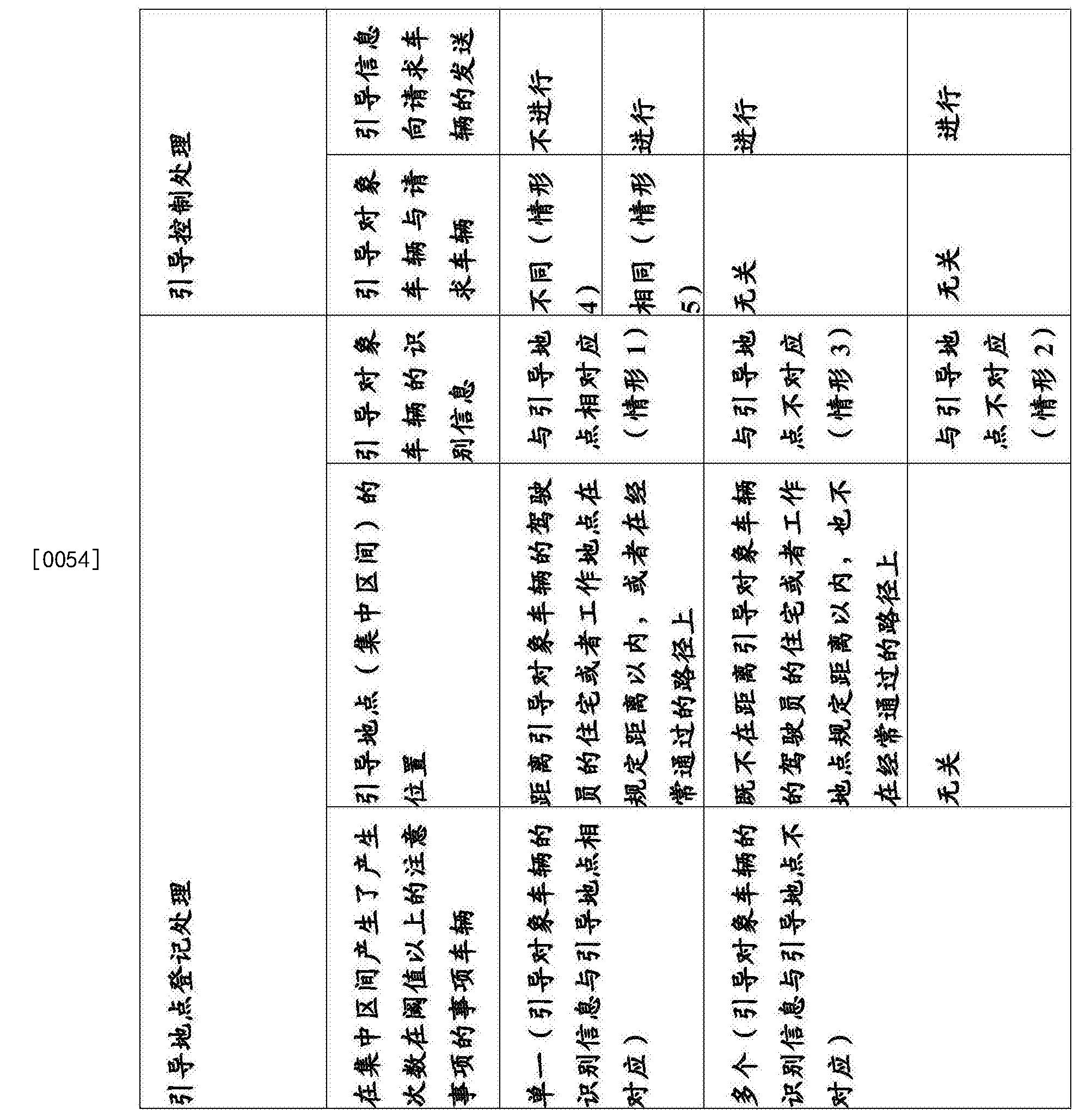 Figure CN105917397AD00081