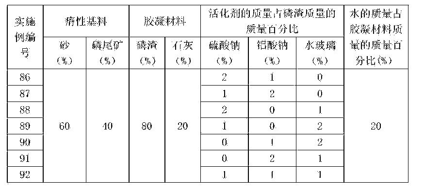 Figure CN103626471BD00101