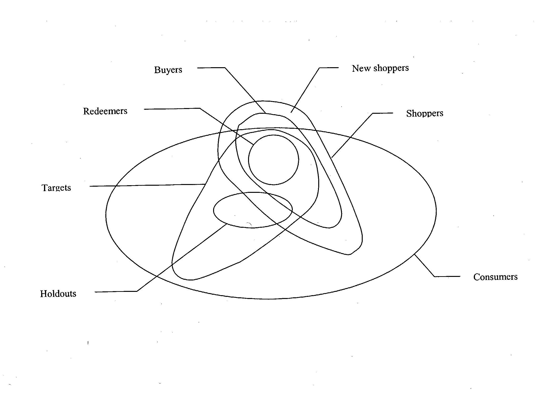 Figure US20030177066A1-20030918-P00054