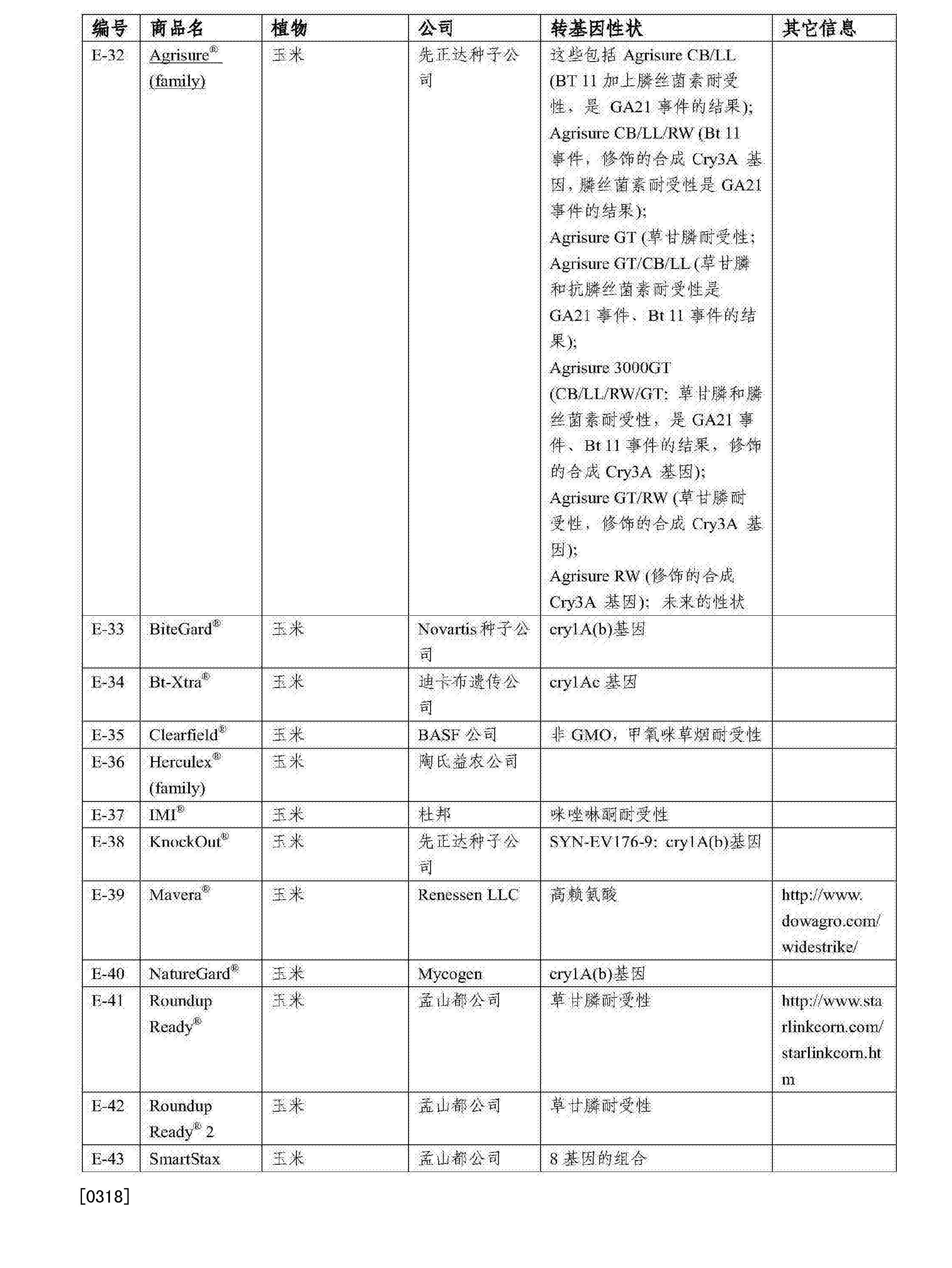 Figure CN103717076BD00641