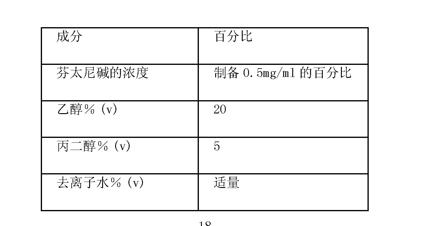 Figure CN101378735BD00183