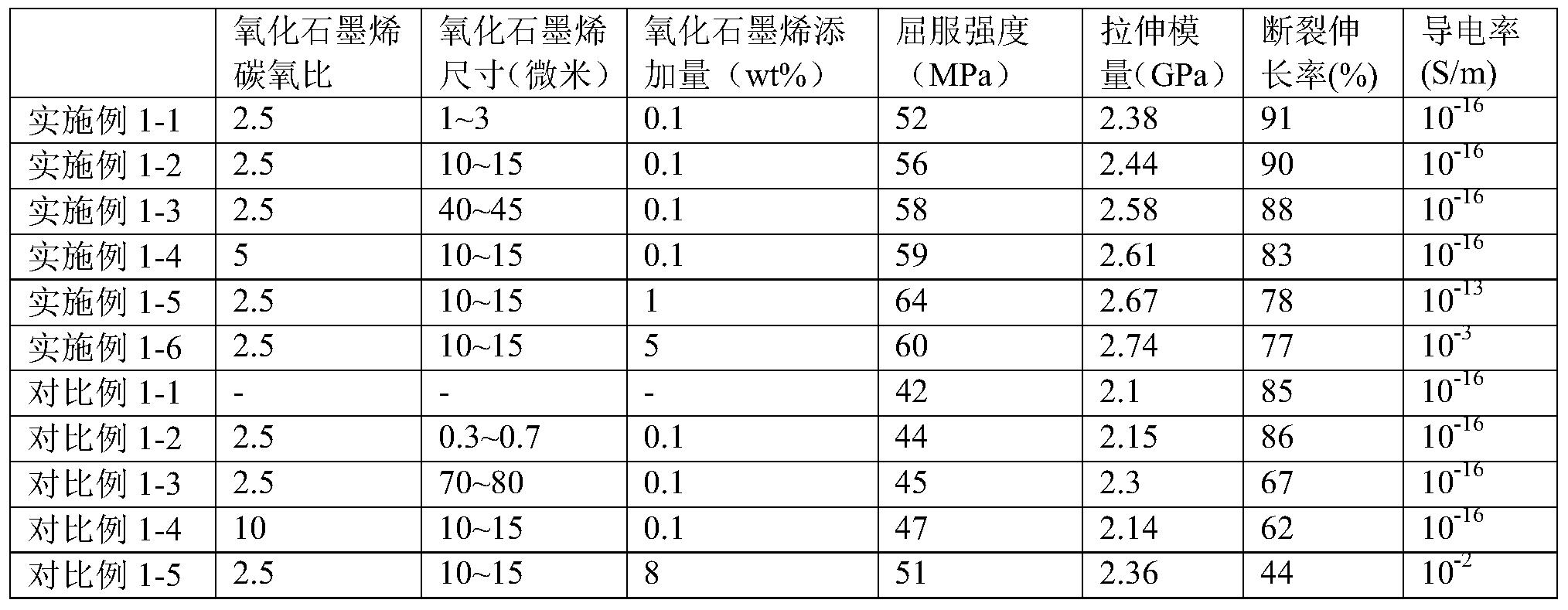 Figure PCTCN2018077169-appb-000001