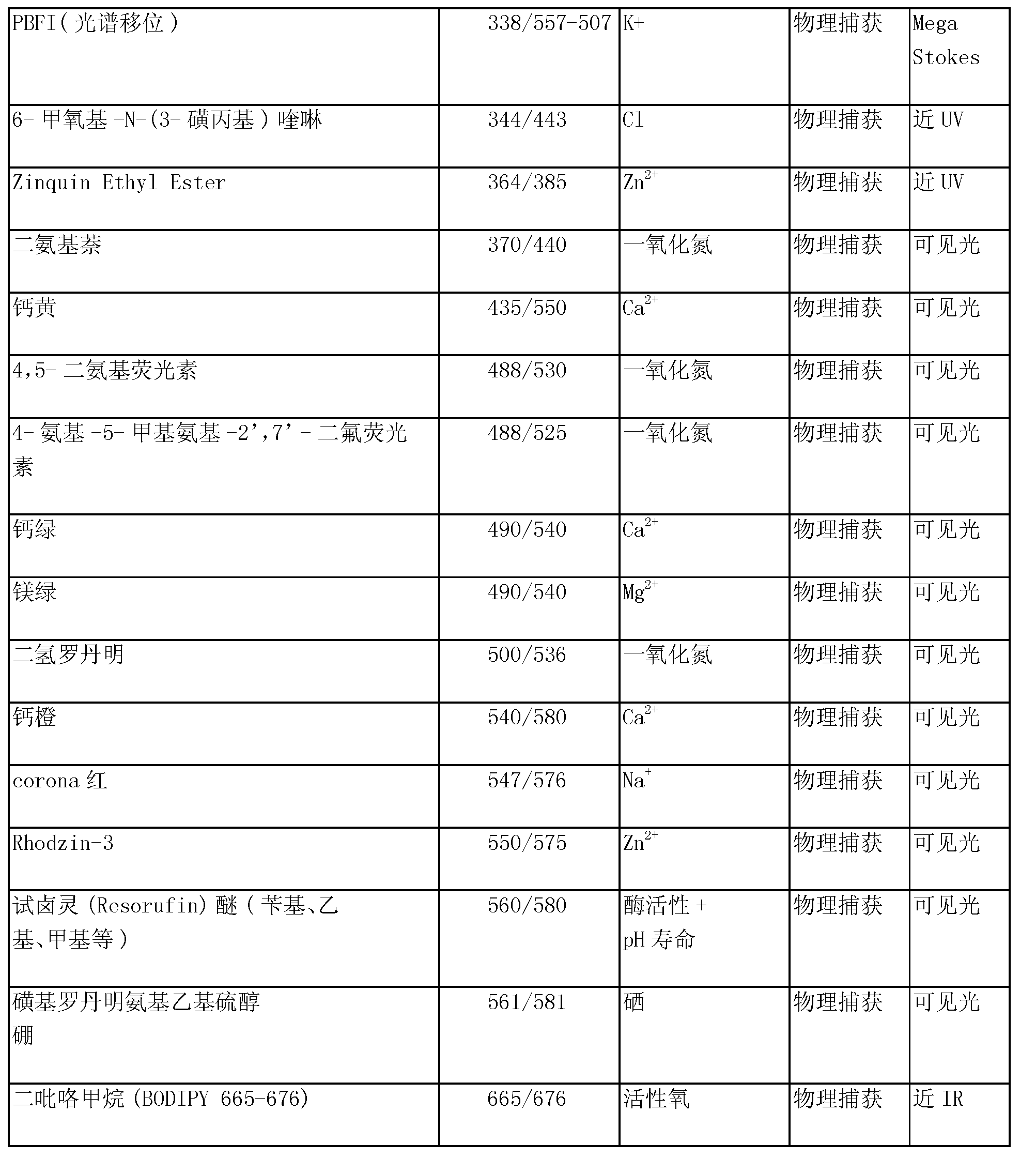 Figure CN101198672BD00101