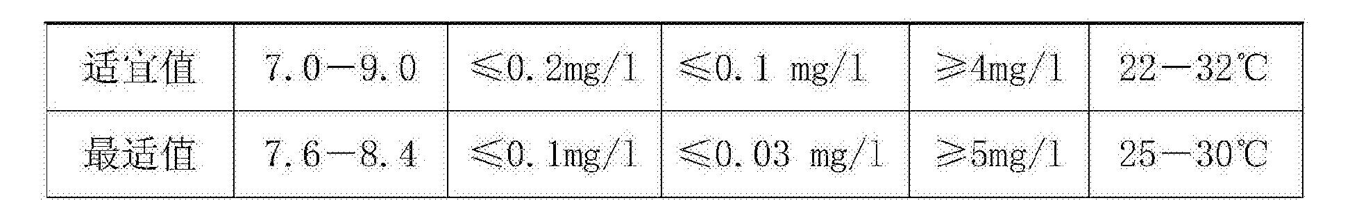 Figure CN106212328AD00101