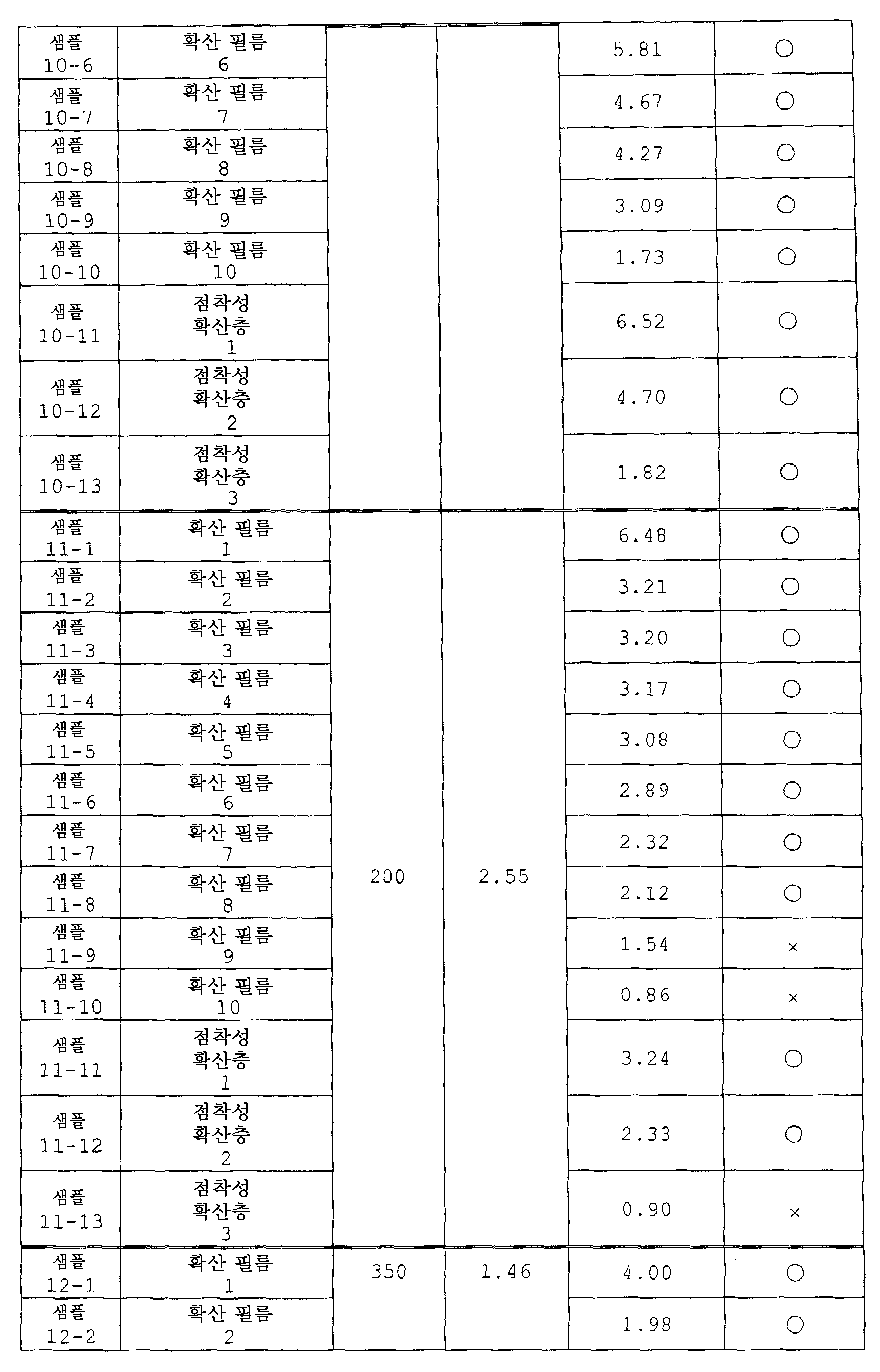 Figure 112007028339804-pat00017