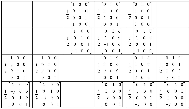 Figure 112010009825391-pat01314