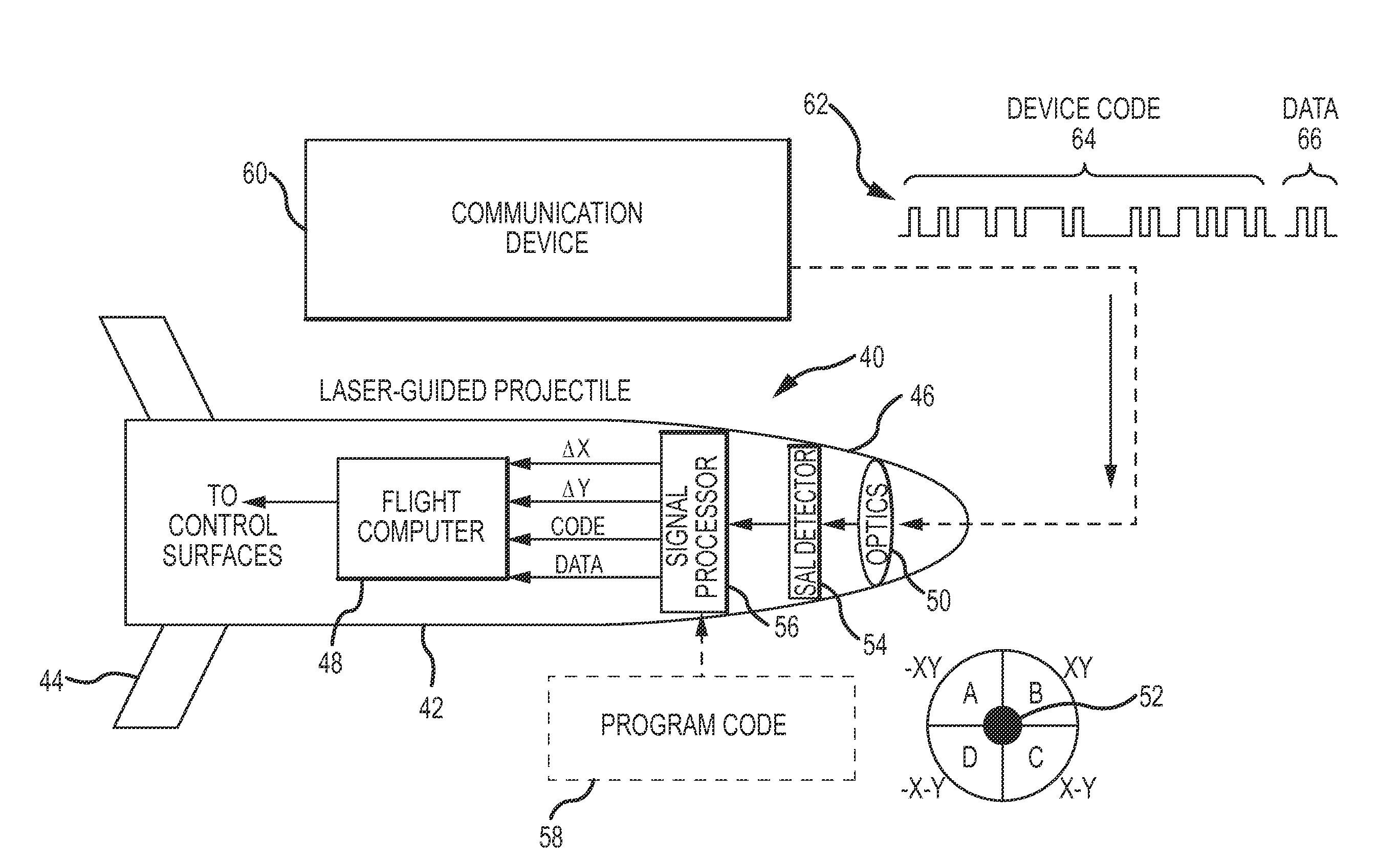 In Addition 2003 Saab 9 3 Wiring Diagram On Saab Color Codes Location