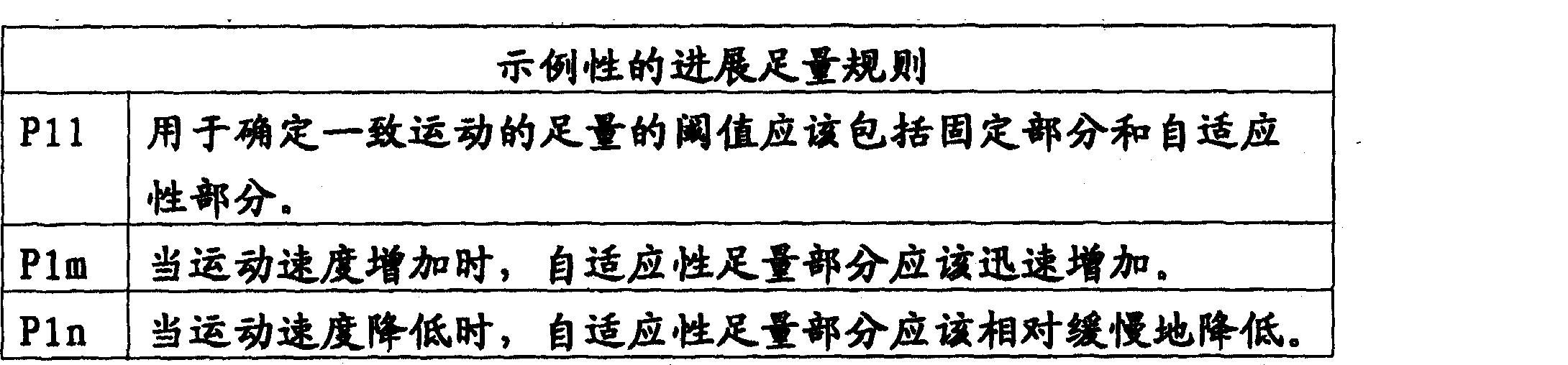 Figure CN101390034BD00212