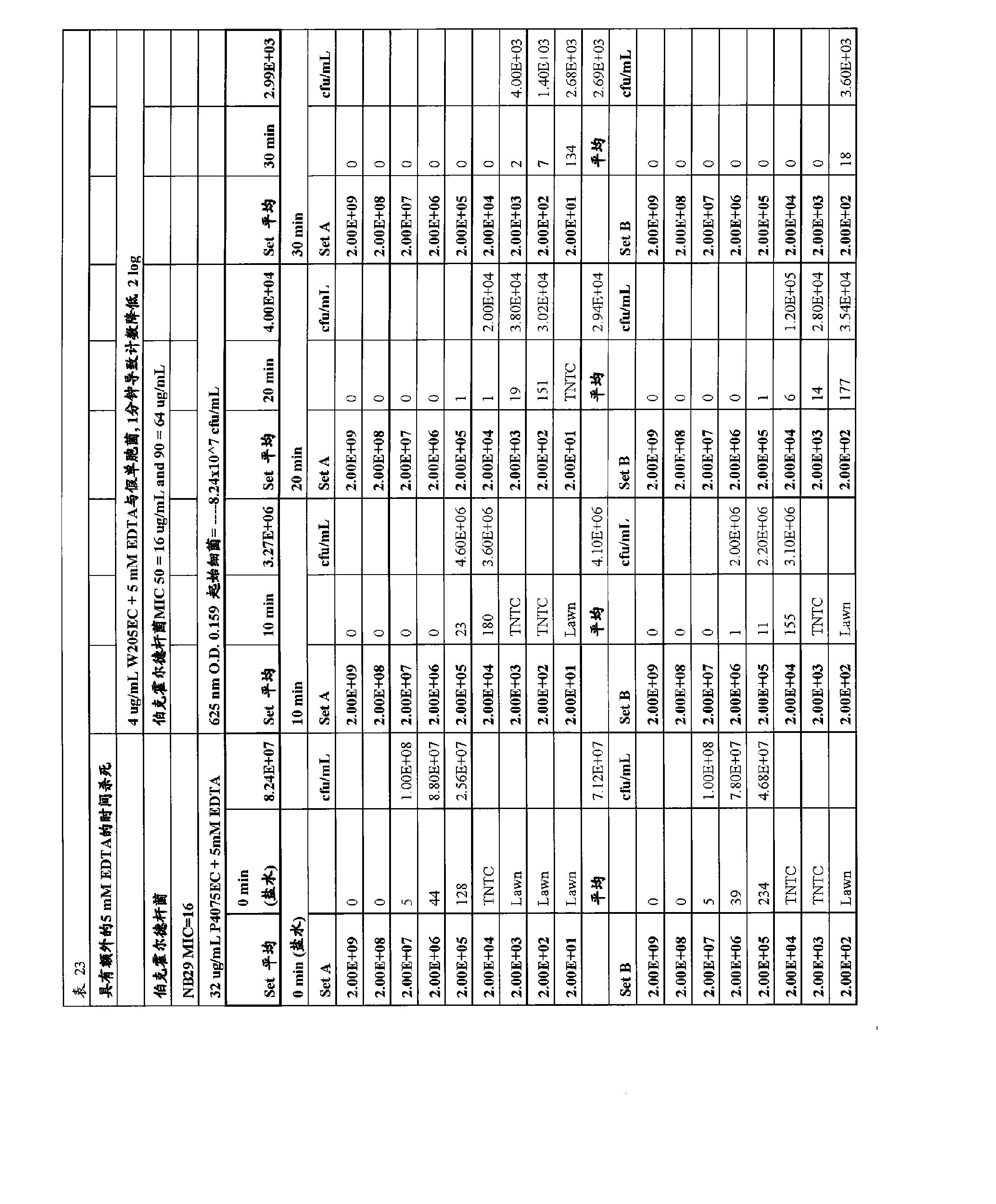 Figure CN102223876AD01401