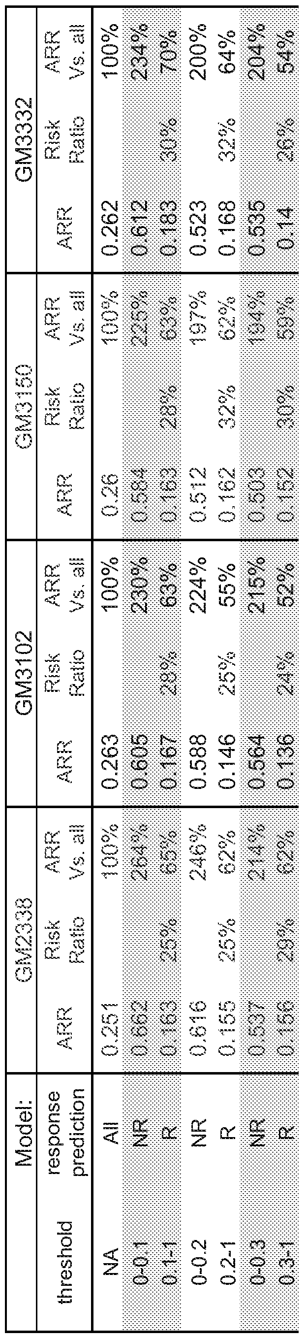 WO2013055683A1 - Single nucleotide polymorphisms useful to
