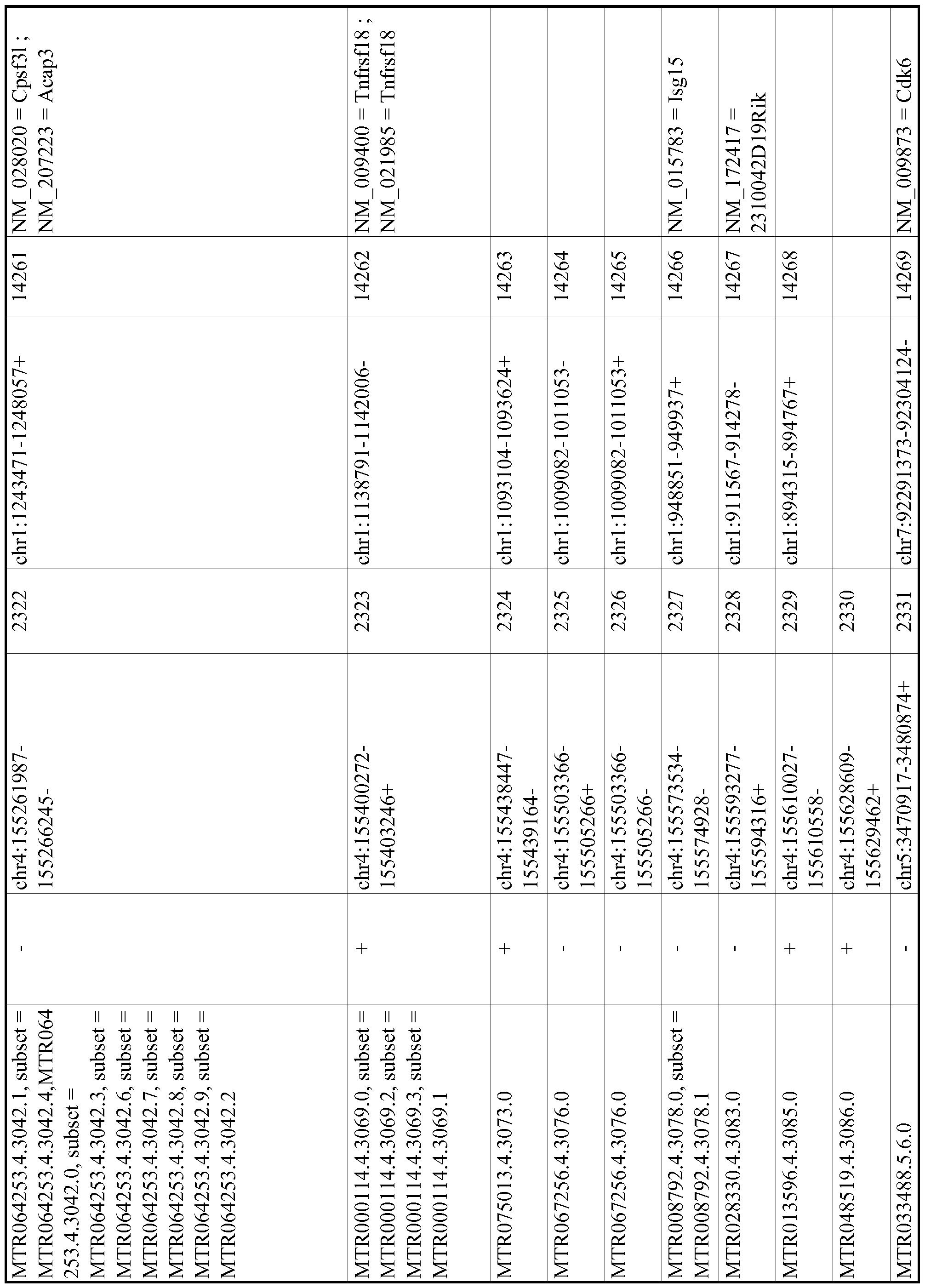 Figure imgf000511_0001