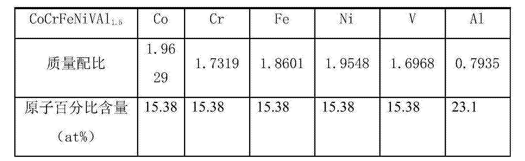 Figure CN108342635AD00072