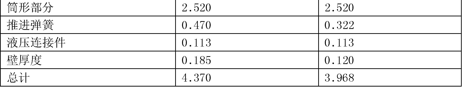 Figure CN107096098AD00281