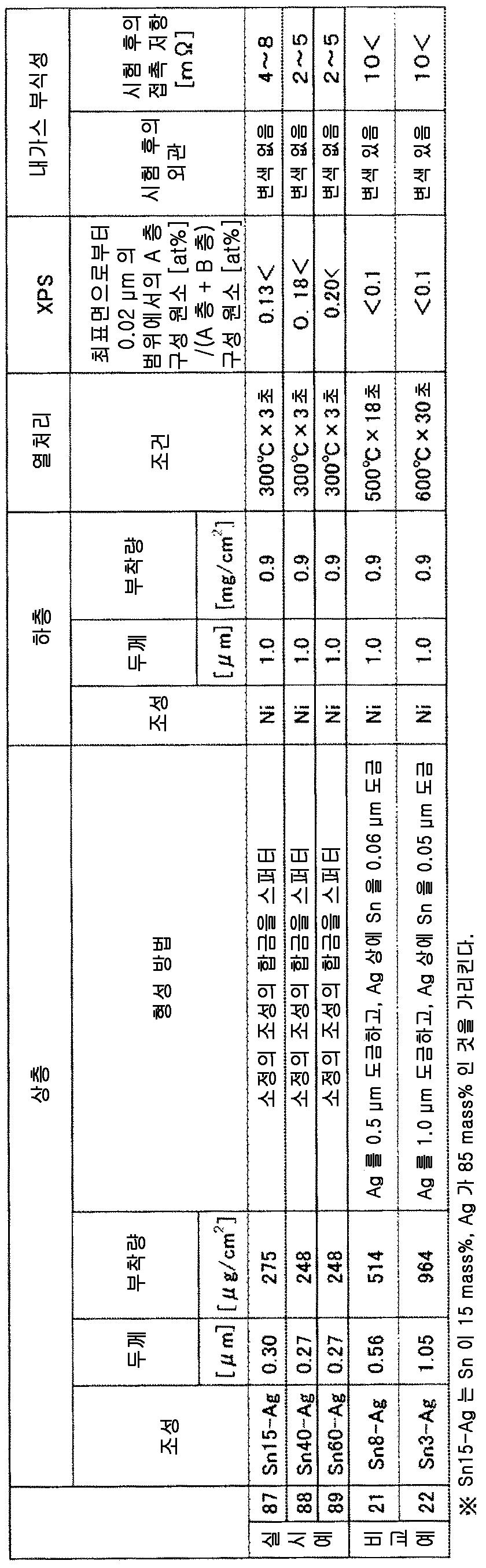 Figure 112014100247711-pct00019
