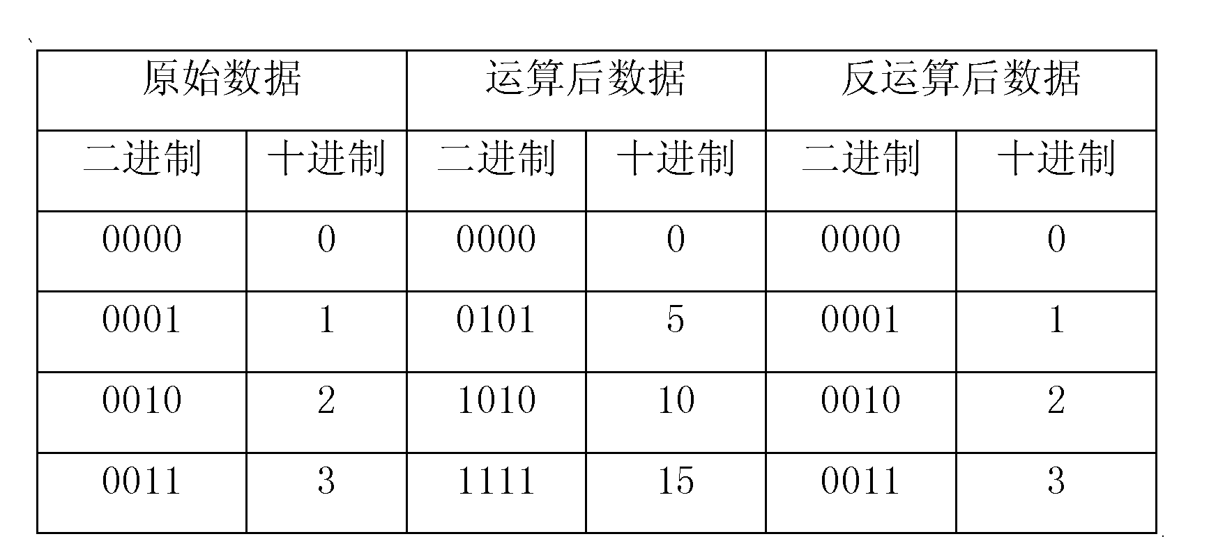 Figure CN102591804AD00042