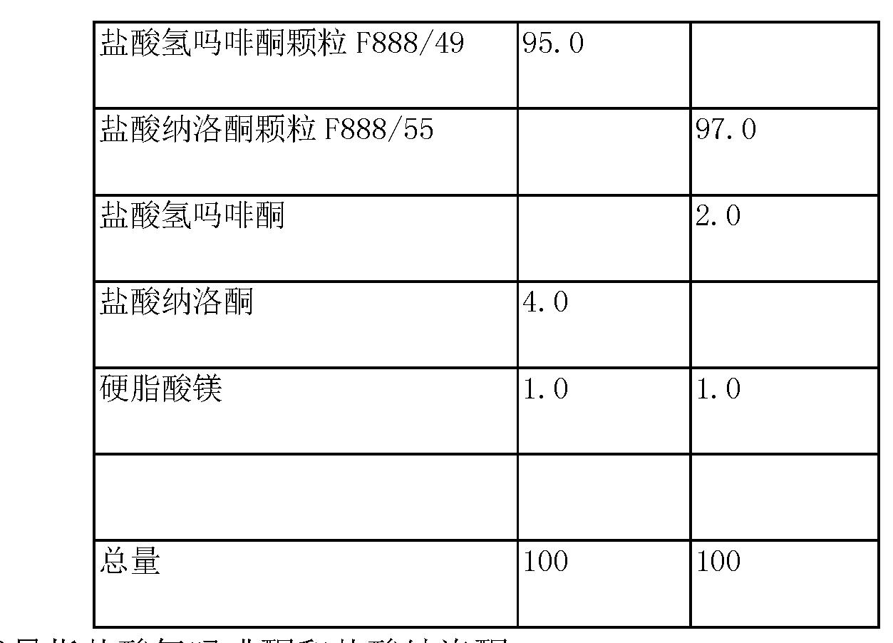 Figure CN103002881BD00201