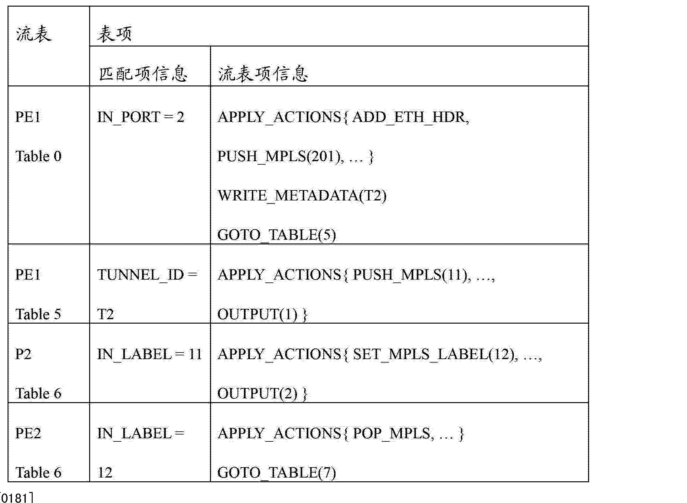 Figure CN103152267AD00191