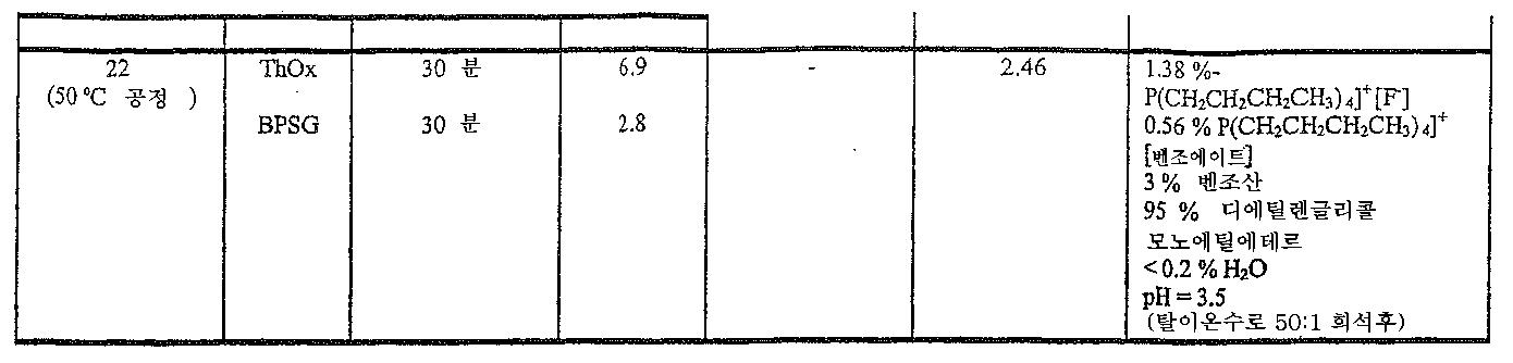 Figure 112006037349006-PCT00004
