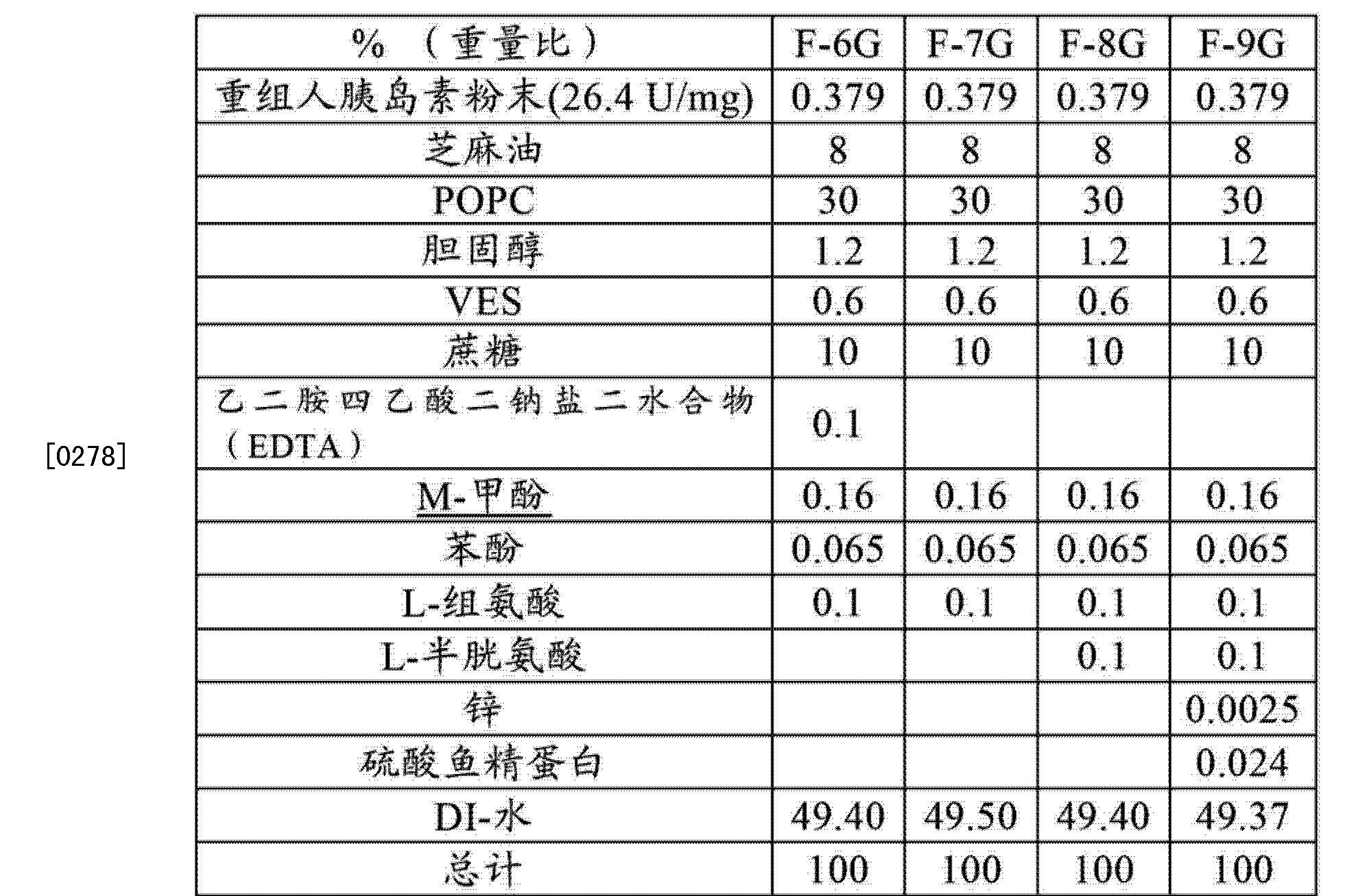 Figure CN102933200AD00271