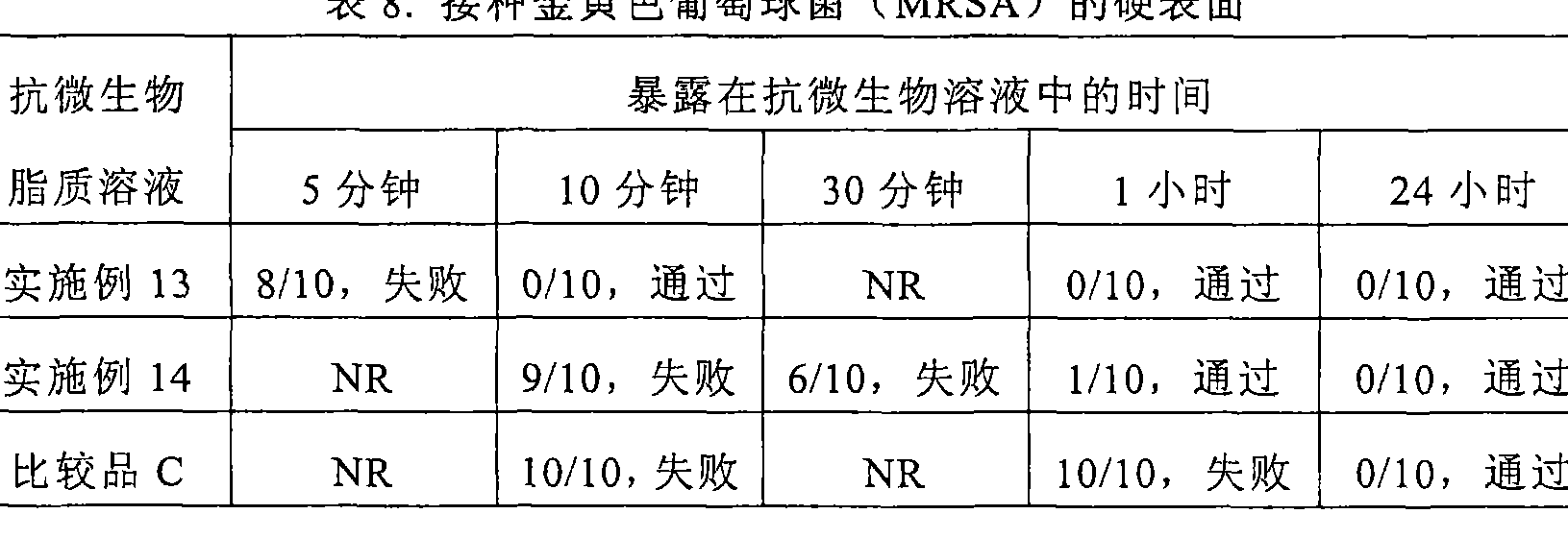 Figure CN101137357BD00491