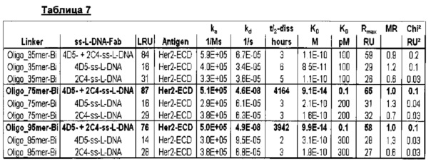 RU2644263C2 - Способ отбора и получения селективных и ...