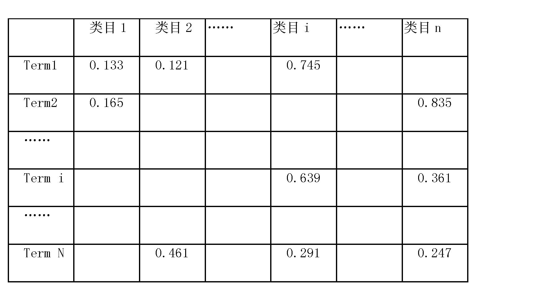 Figure CN102682001AD00112