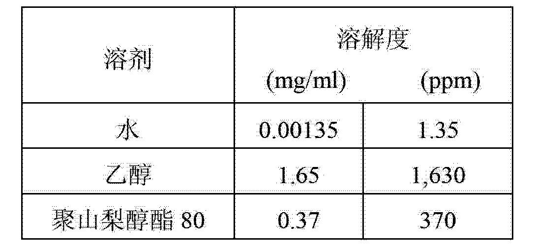 Figure CN102711743AD00431