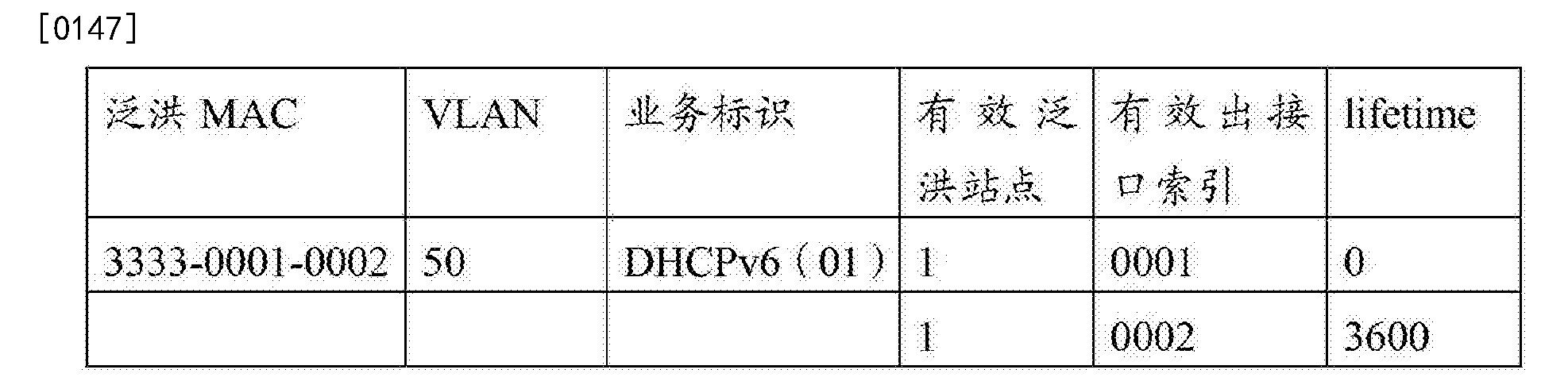 Figure CN103414634BD00161