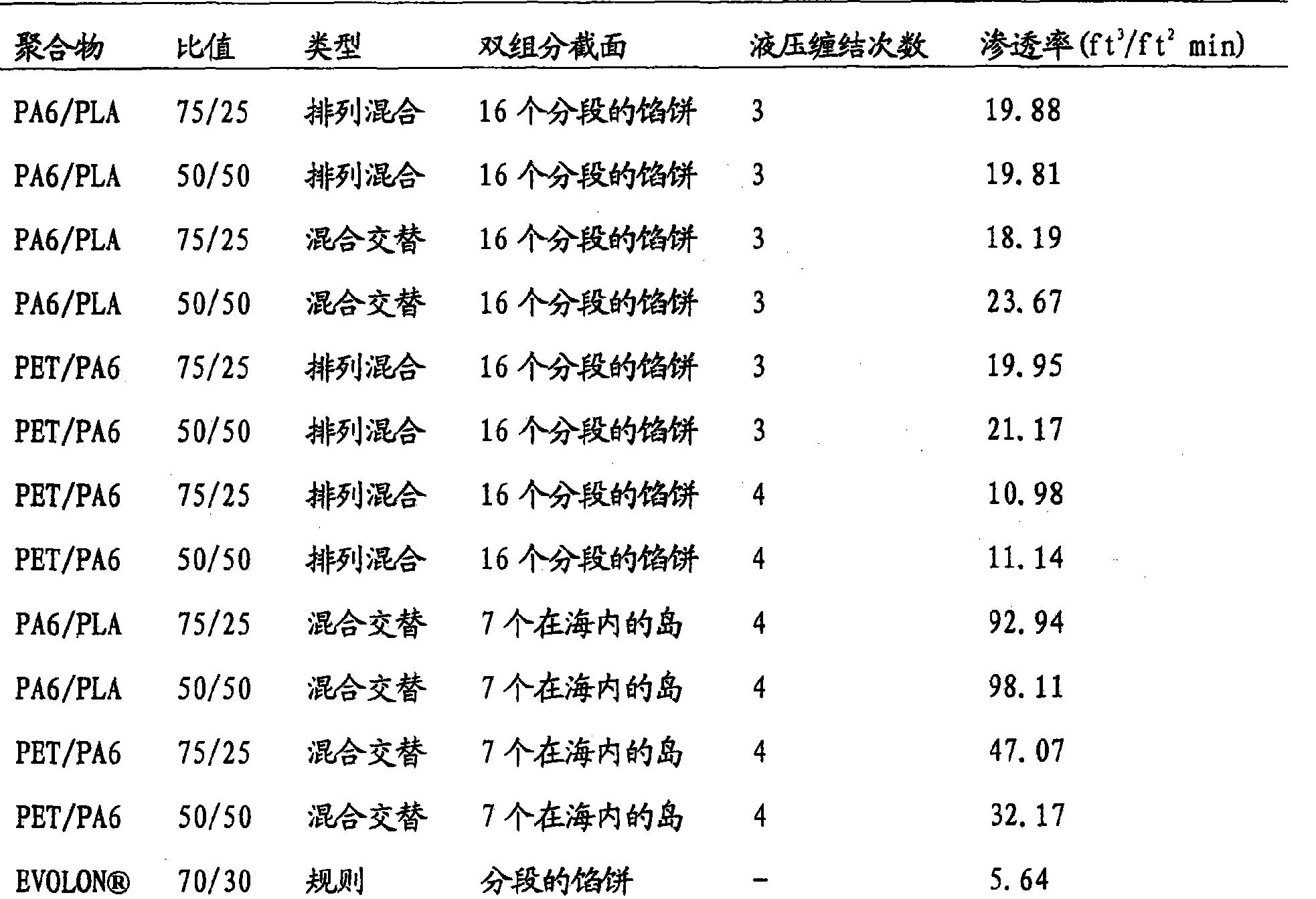 Figure CN101939469BD00281