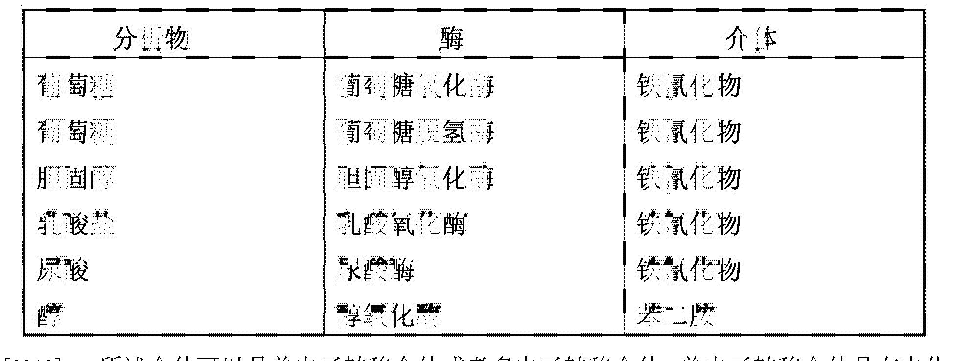 Figure CN102089650BD00062