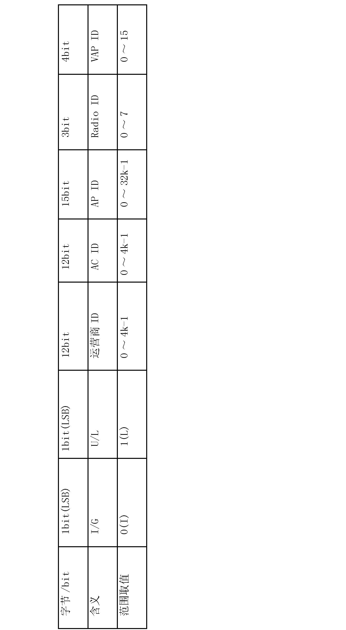 Figure CN101827362BD00111