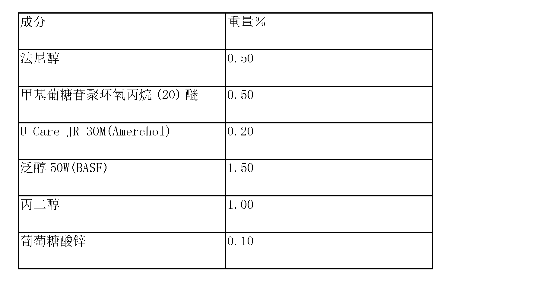 Figure CN101163455BD00232
