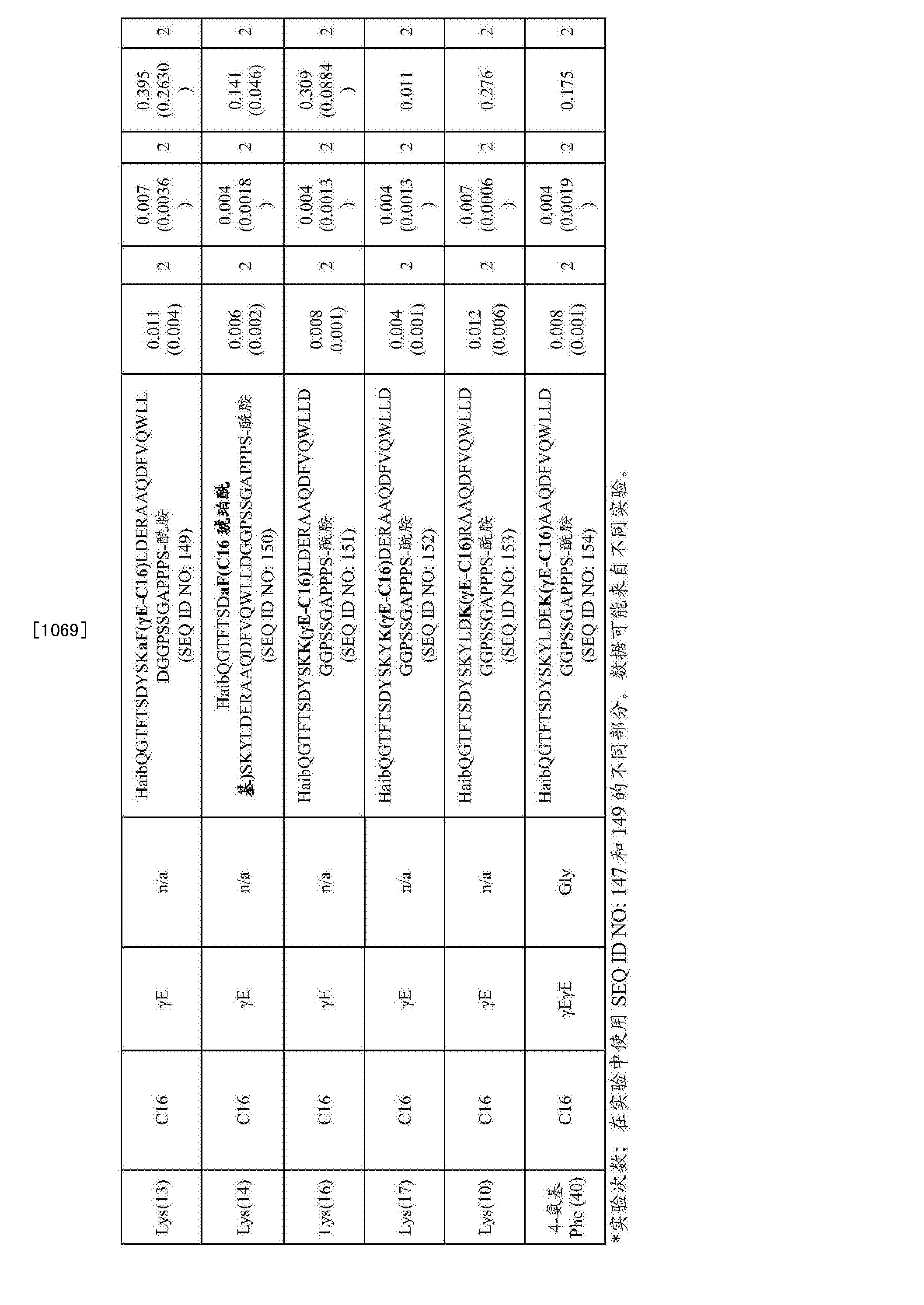Figure CN103458920BD01121