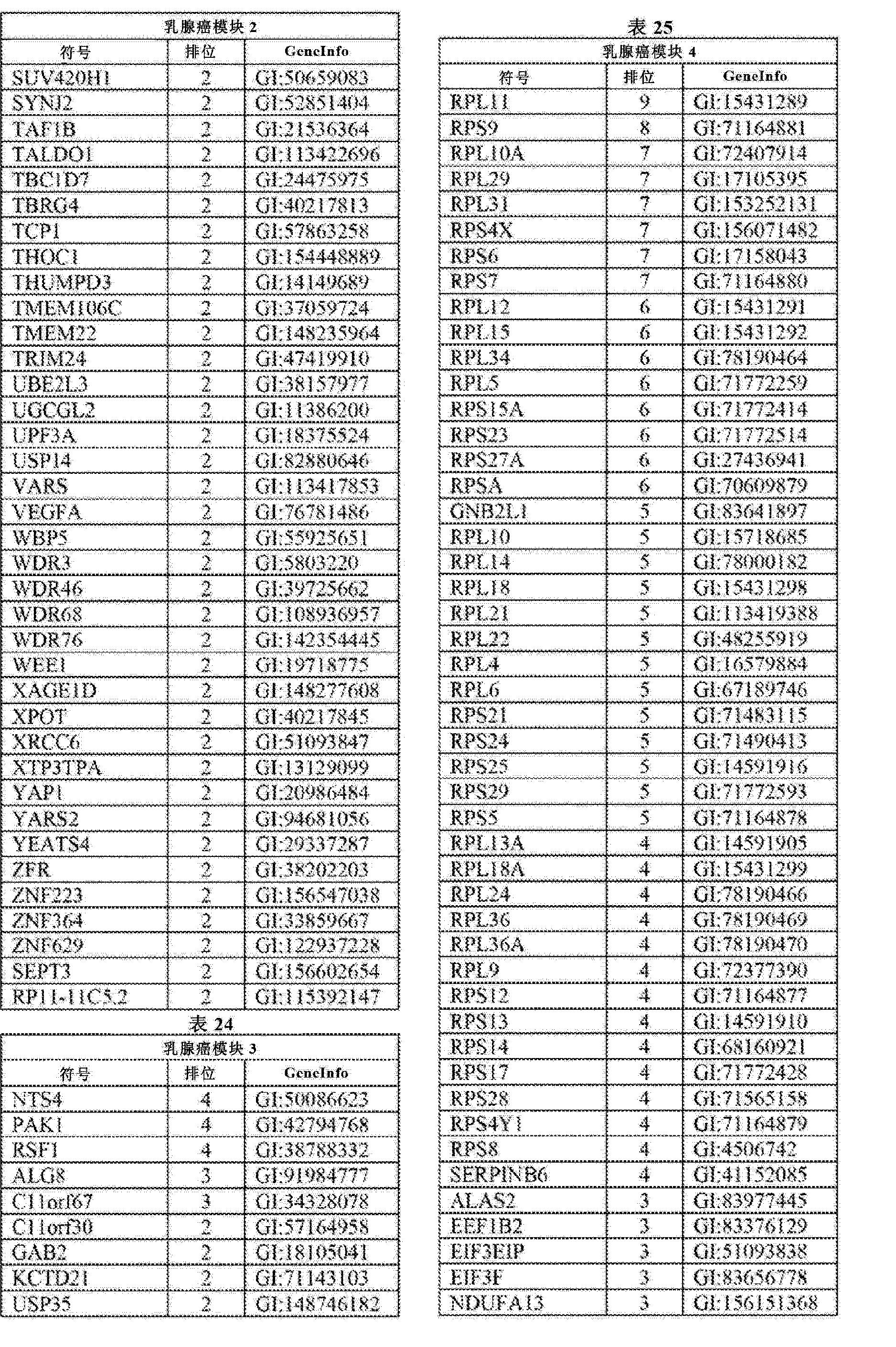 Figure CN102858999AD00771