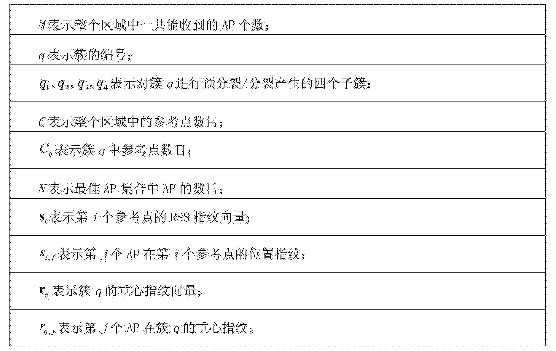 Figure CN103763769BD00081