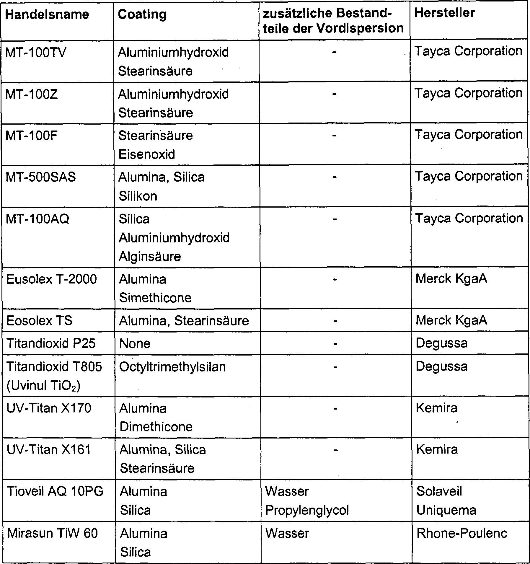 Гамма глутанил транс пептид