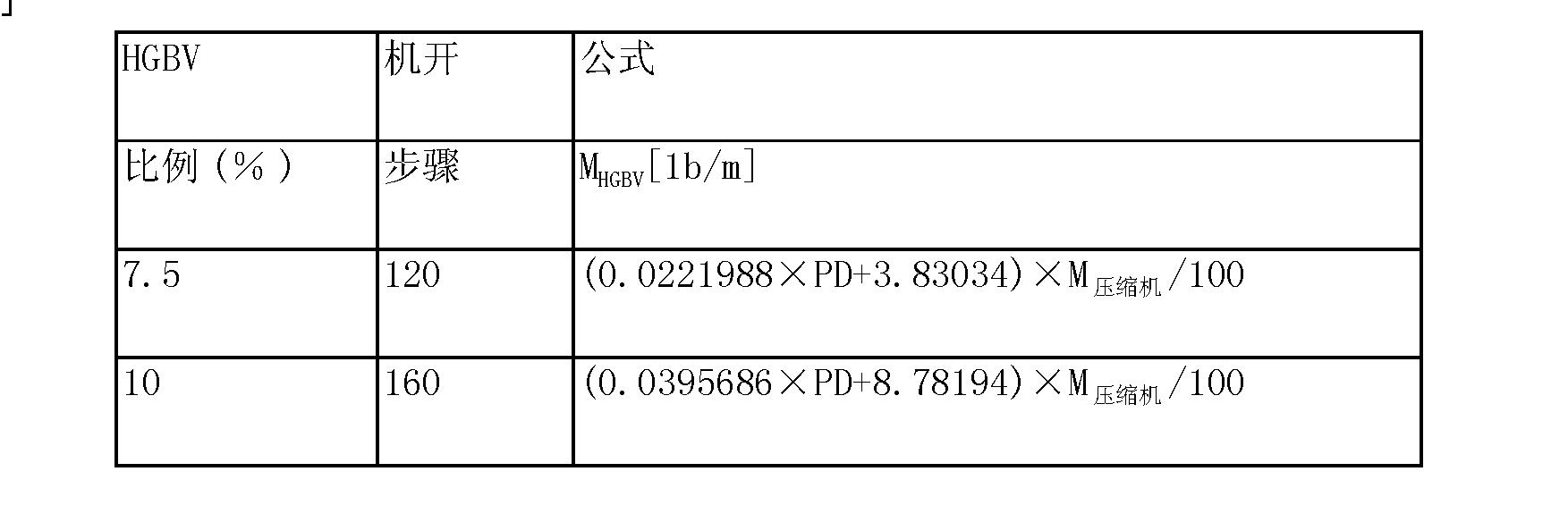 Figure CN103175356AD00272
