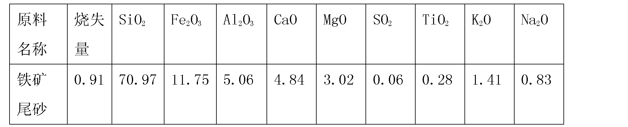 Figure CN102343304AD00042