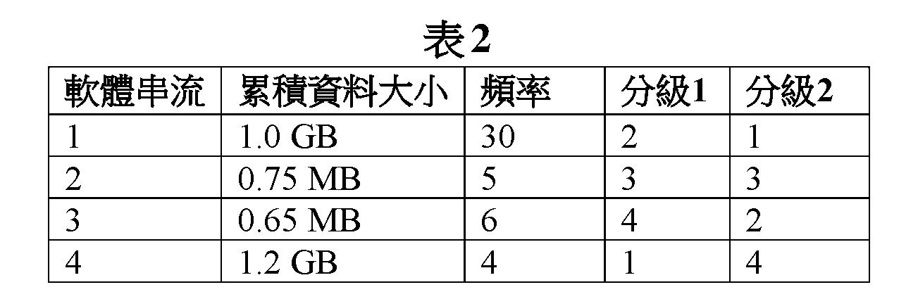 Figure 106130577-A0305-02-0026-2