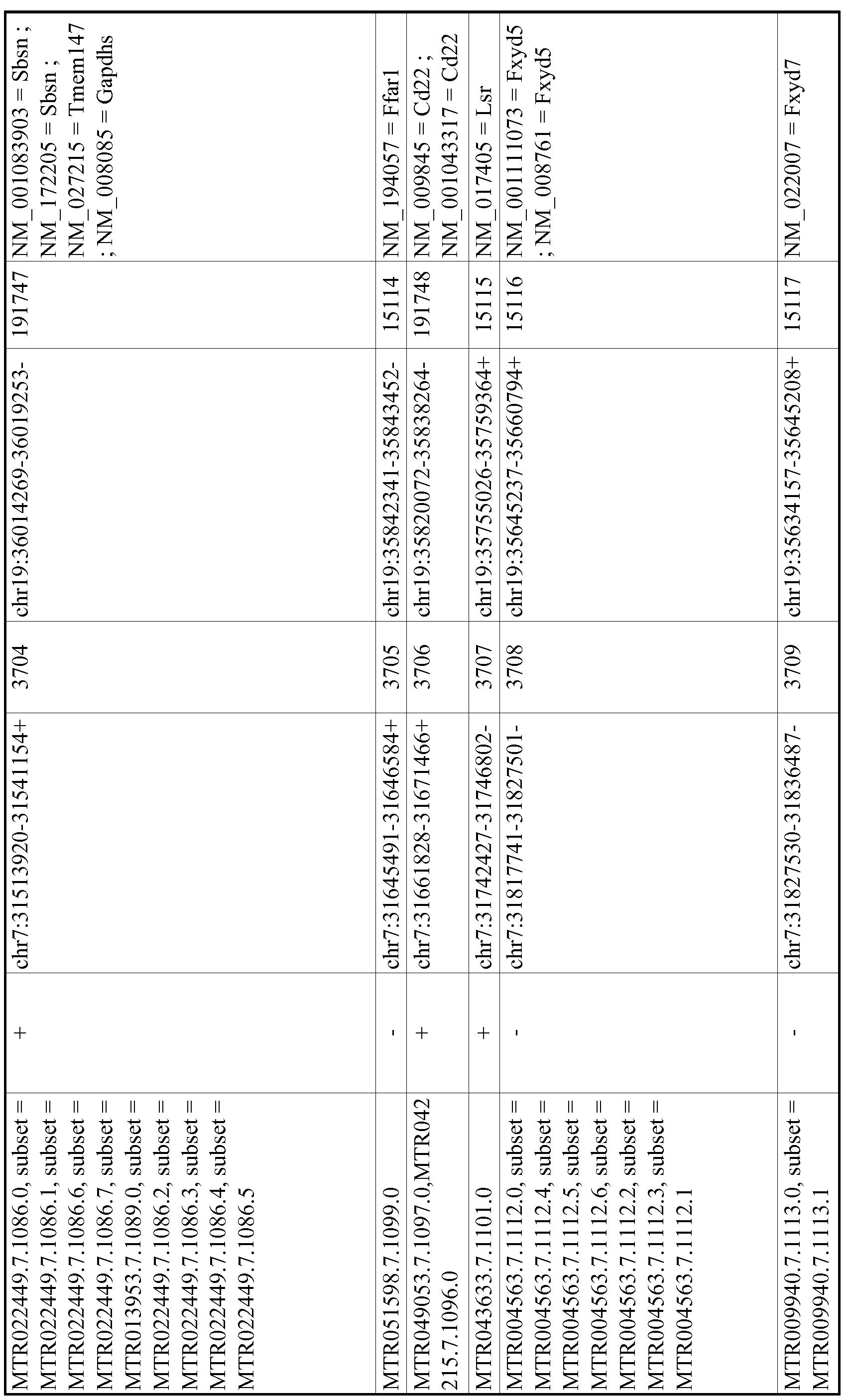 Figure imgf000713_0001