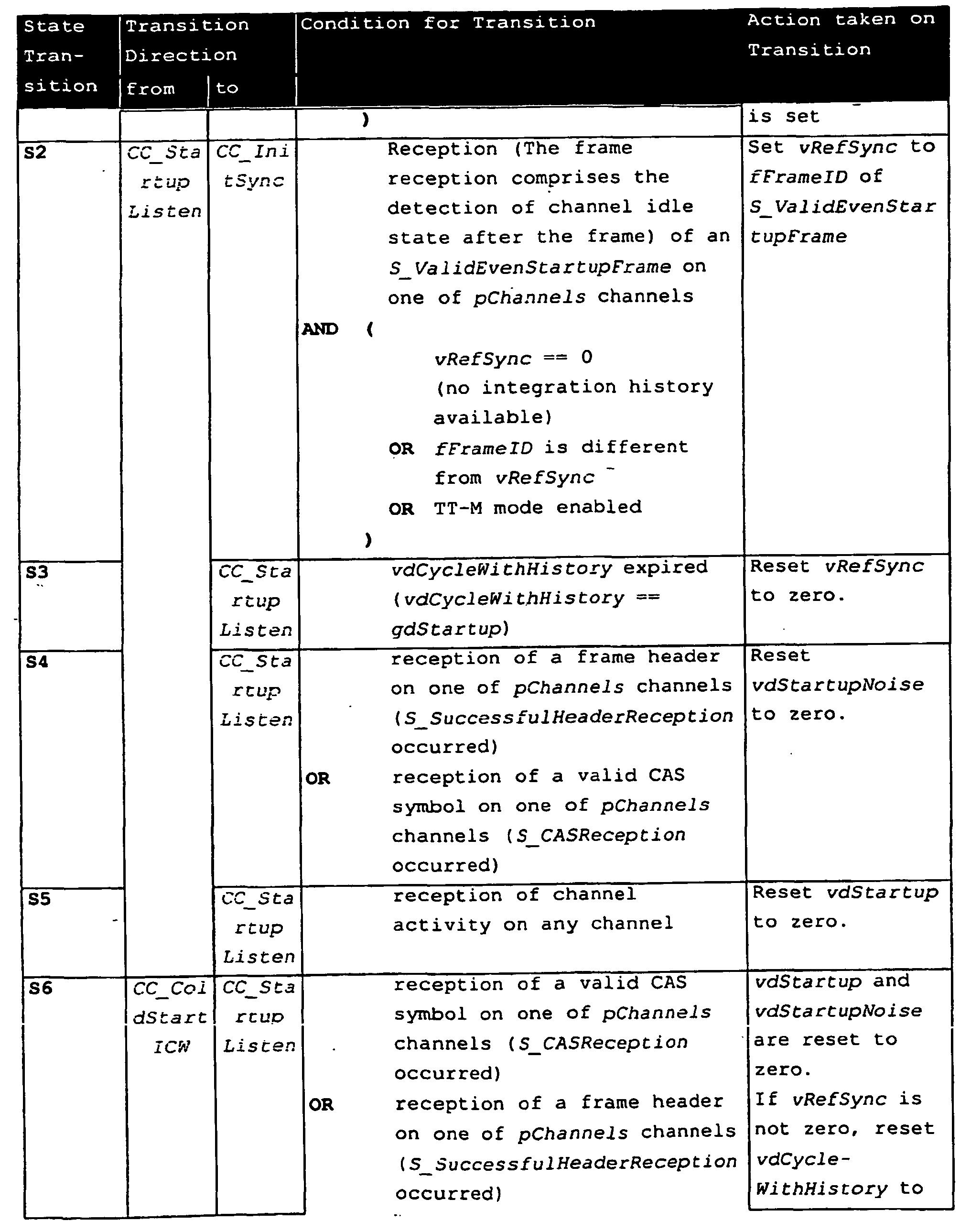 Figure 02910001