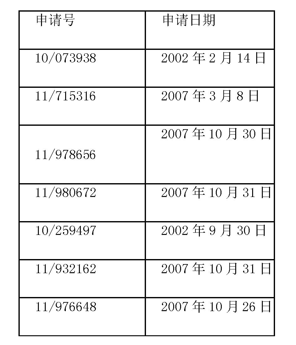 Figure CN102047244BD00041