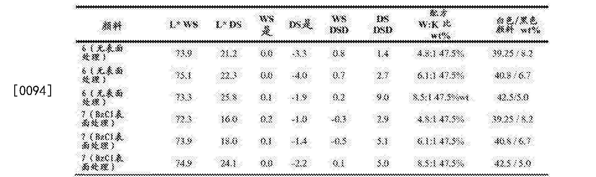 Figure CN106103600AD00161