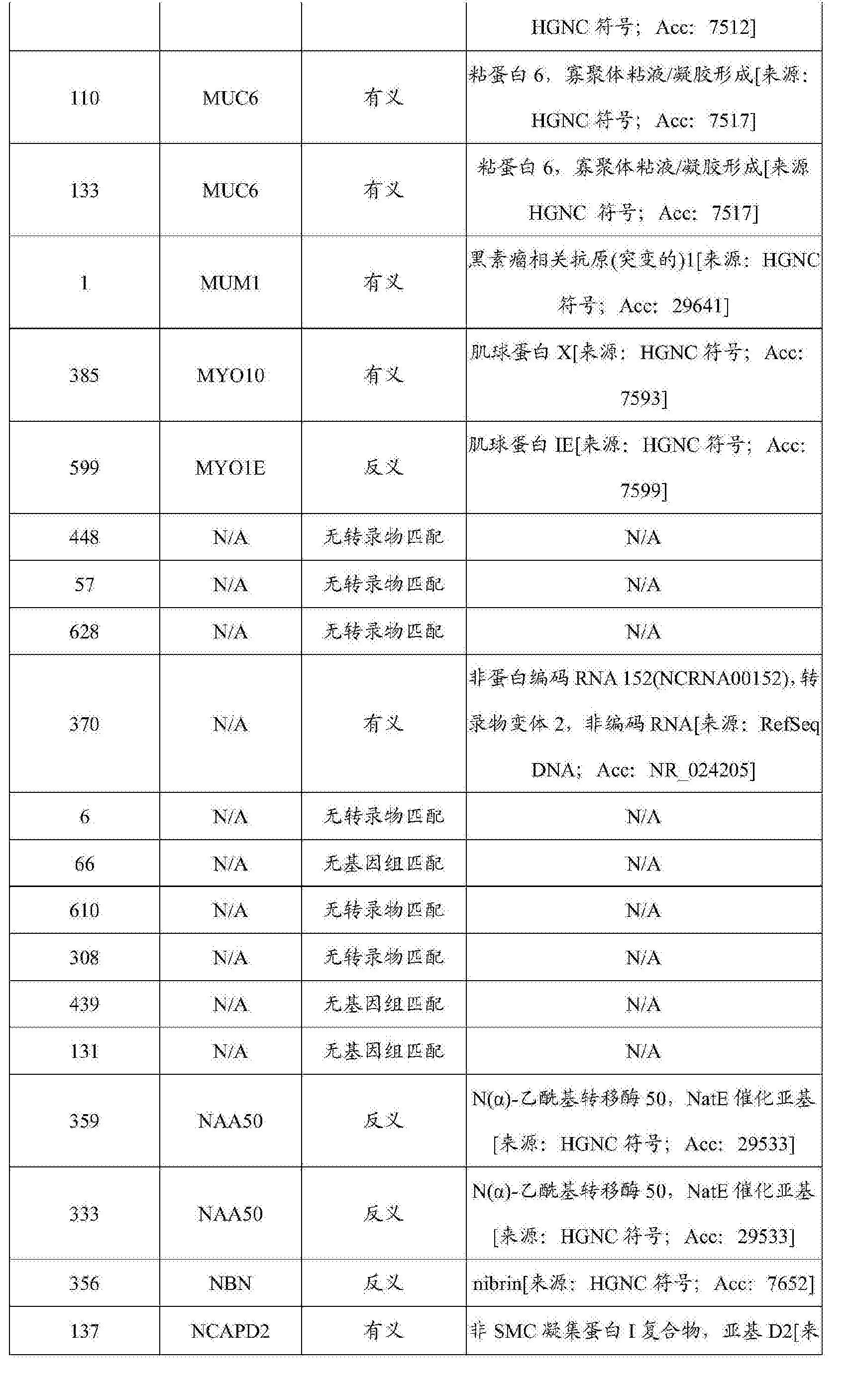 Figure CN103403543B9D00311