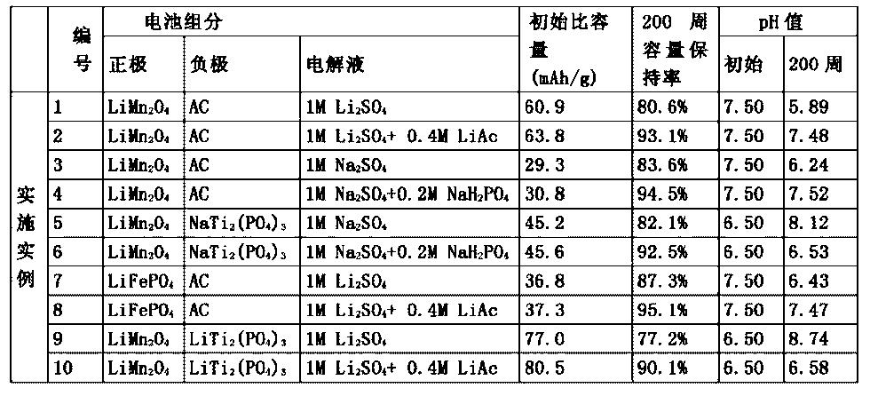 Figure CN104362393AD00091
