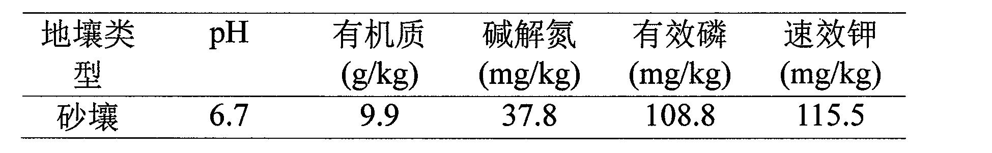 Figure CN103058772BD00101