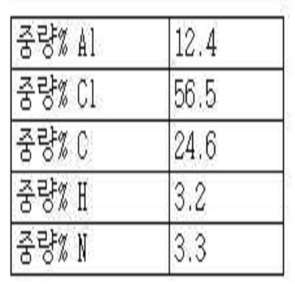 Figure 112012059286210-pct00002