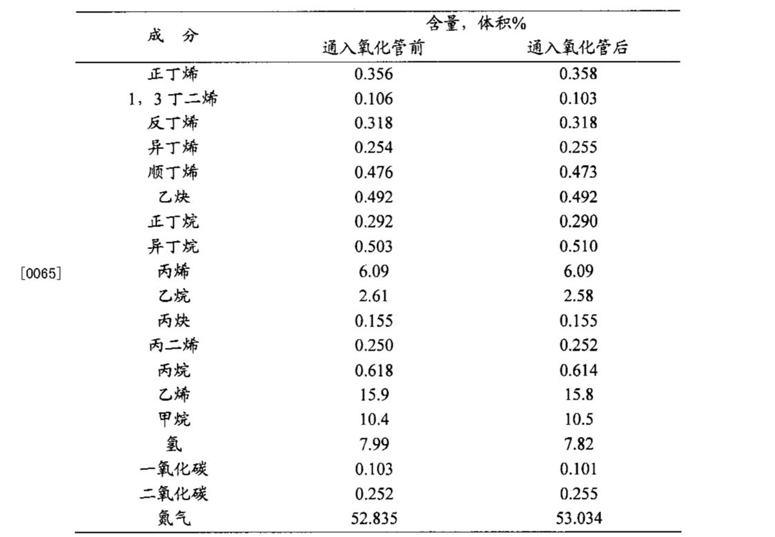Figure CN101081999BD00101