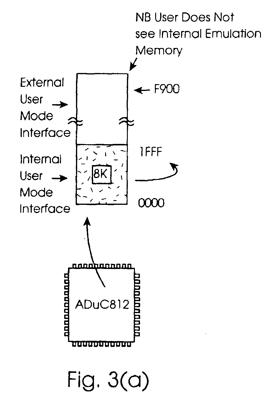 Ep0935197a2 Integrated Circuit With Embedded Emulator And Uses Of Circuits A Data Processor Is Provided In Which An Communicates Control Emulation System Using Serial Communications Link Involving One Pin